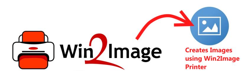 Win2Image blog image