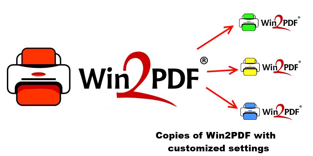 win2pdf blog copies